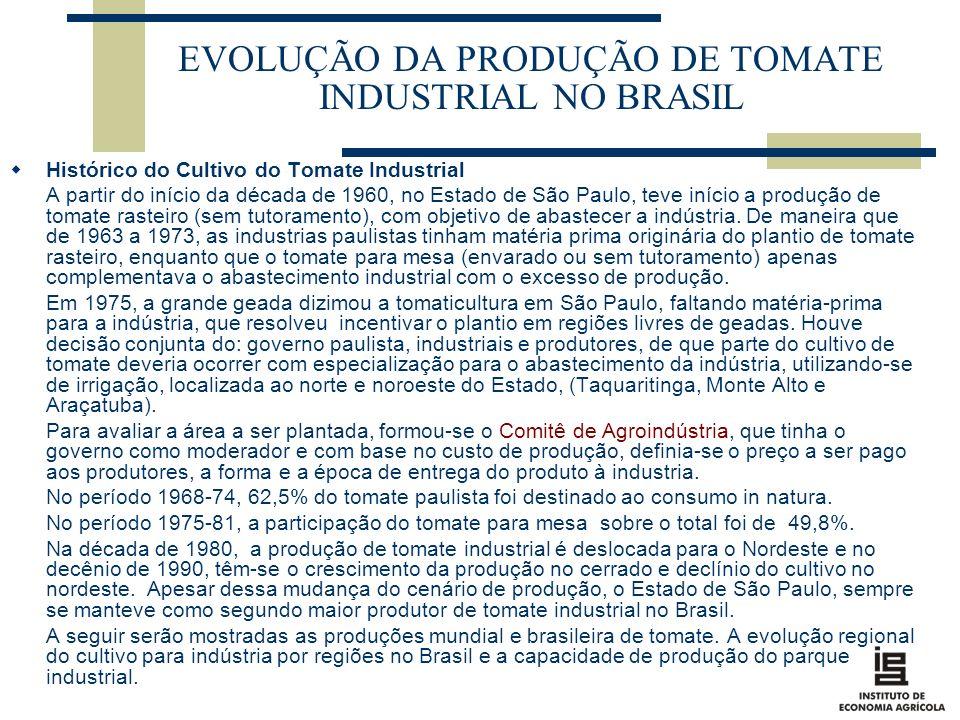 EVOLUÇÃO DA PRODUÇÃO DE TOMATE INDUSTRIAL NO BRASIL Histórico do Cultivo do Tomate Industrial A partir do início da década de 1960, no Estado de São P