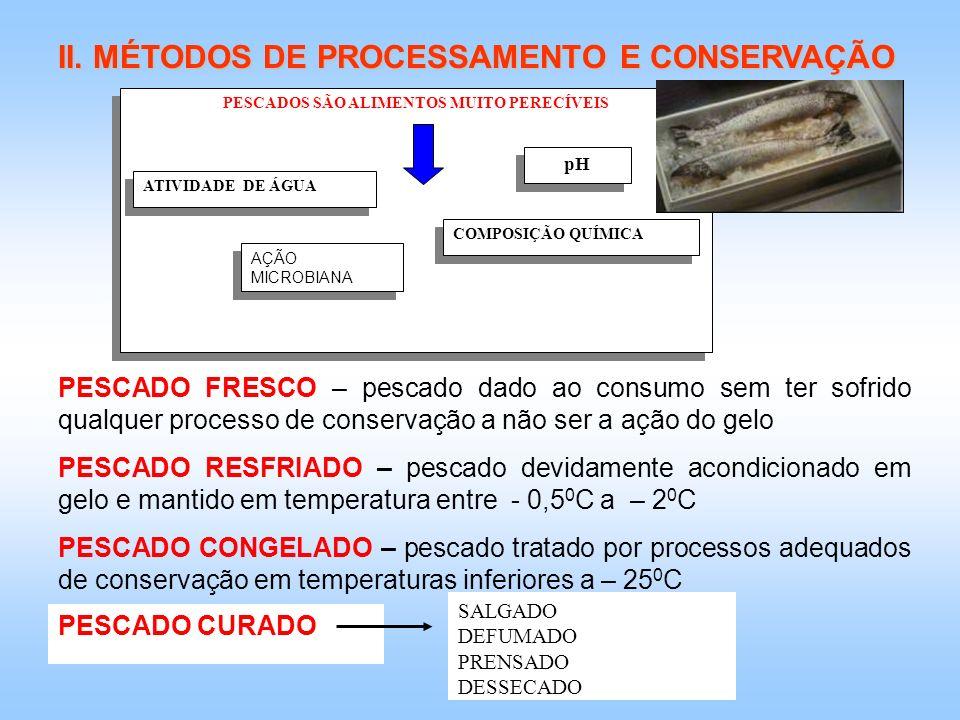 II. MÉTODOS DE PROCESSAMENTO E CONSERVAÇÃO PESCADO CURADO PESCADO FRESCO – pescado dado ao consumo sem ter sofrido qualquer processo de conservação a