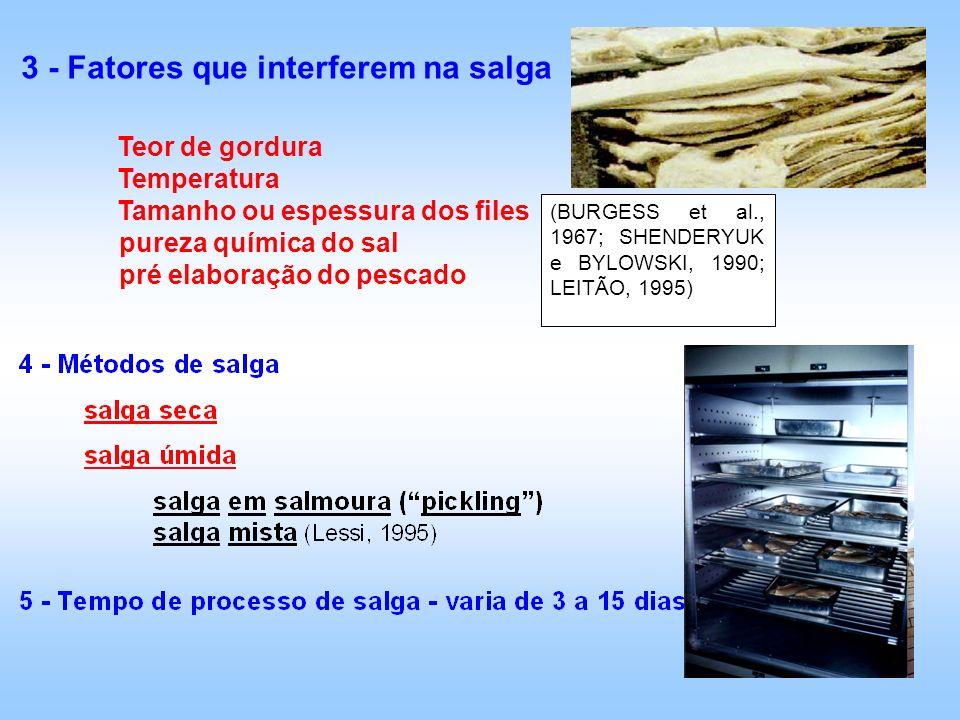 3 - Fatores que interferem na salga (BURGESS et al., 1967; SHENDERYUK e BYLOWSKI, 1990; LEITÃO, 1995) Teor de gordura Temperatura Tamanho ou espessura