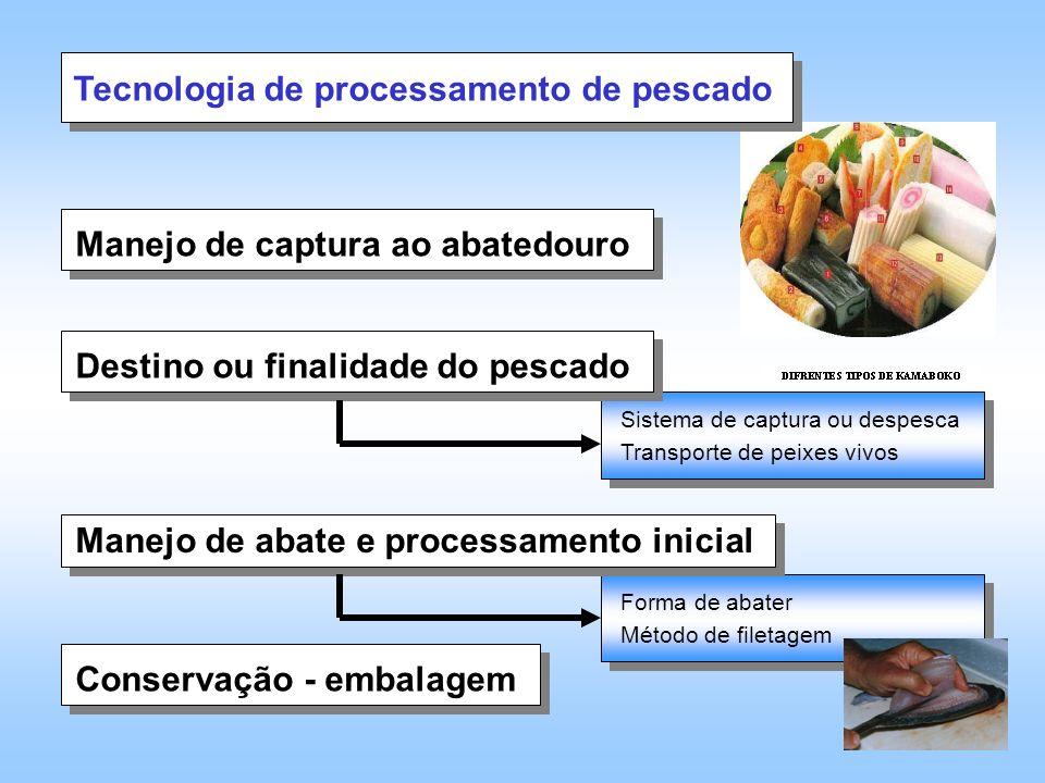 Tecnologia de processamento de pescado Manejo de captura ao abatedouroConservação - embalagem Sistema de captura ou despesca Transporte de peixes vivo