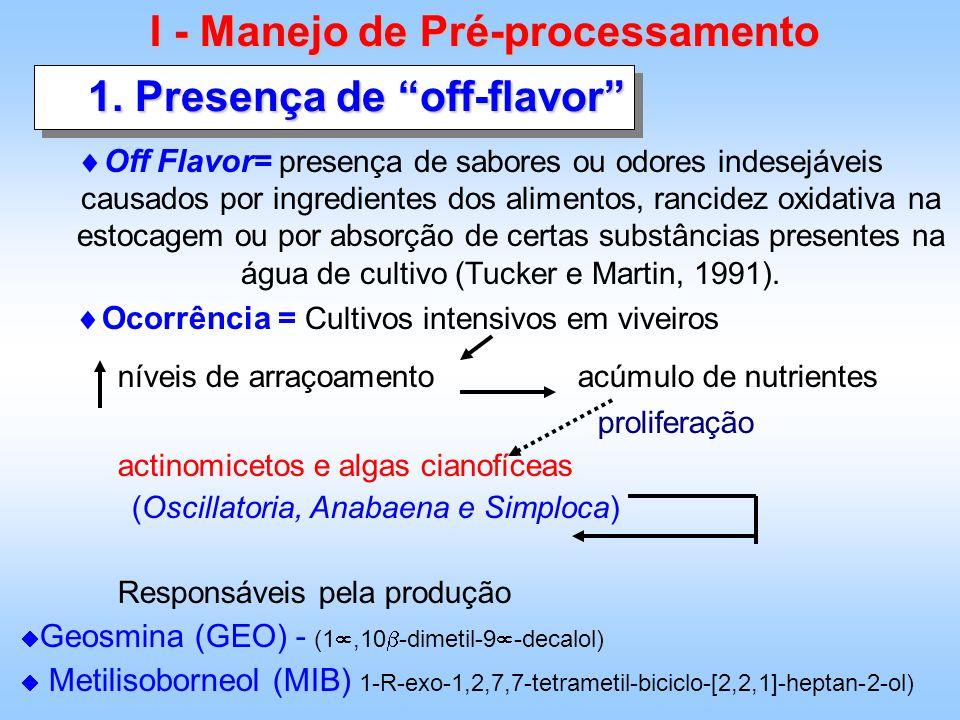 CONSEQUÊNCIA = gosto e odor de mofo/barro (Gerber et al., 1979) ABSORÇÃO - compostos são rapidamente absorvidos brânquias, pele e epitélio intestinal estocados em tecidos ricos em lipídios; ELIMINAÇÃO - relativamente lenta (Tucker e Martin, 1991) CONCENTRAÇÃO sensorial limitante perceptível Geosmina = 0,6 a 6,5 g/kg (Yurkowski e Tabachek, 1974) Detecção – variável com espécie = mais fácil em peixe de sabor suave
