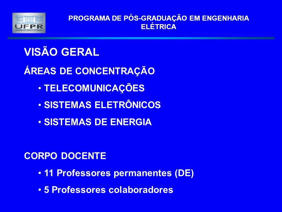 PROGRAMA DE PÓS-GRADUAÇÃO EM ENGENHARIA ELÉTRICA VISÃO GERAL ÁREAS DE CONCENTRAÇÃO TELECOMUNICAÇÕES SISTEMAS ELETRÔNICOS SISTEMAS DE ENERGIA CORPO DOCENTE 11 Professores permanentes (DE) 5 Professores colaboradores