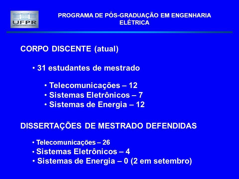 PROGRAMA DE PÓS-GRADUAÇÃO EM ENGENHARIA ELÉTRICA CORPO DISCENTE (atual) 31 estudantes de mestrado Telecomunicações – 12 Sistemas Eletrônicos – 7 Siste