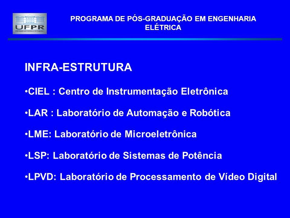 PROGRAMA DE PÓS-GRADUAÇÃO EM ENGENHARIA ELÉTRICA INFRA-ESTRUTURA CIEL : Centro de Instrumentação Eletrônica LAR : Laboratório de Automação e Robótica LME: Laboratório de Microeletrônica LSP: Laboratório de Sistemas de Potência LPVD: Laboratório de Processamento de Vídeo Digital
