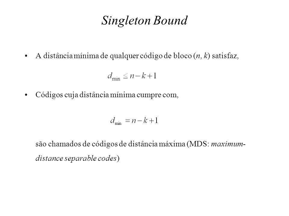 Singleton Bound A distância mínima de qualquer código de bloco (n, k) satisfaz, Códigos cuja distância mínima cumpre com, são chamados de códigos de d
