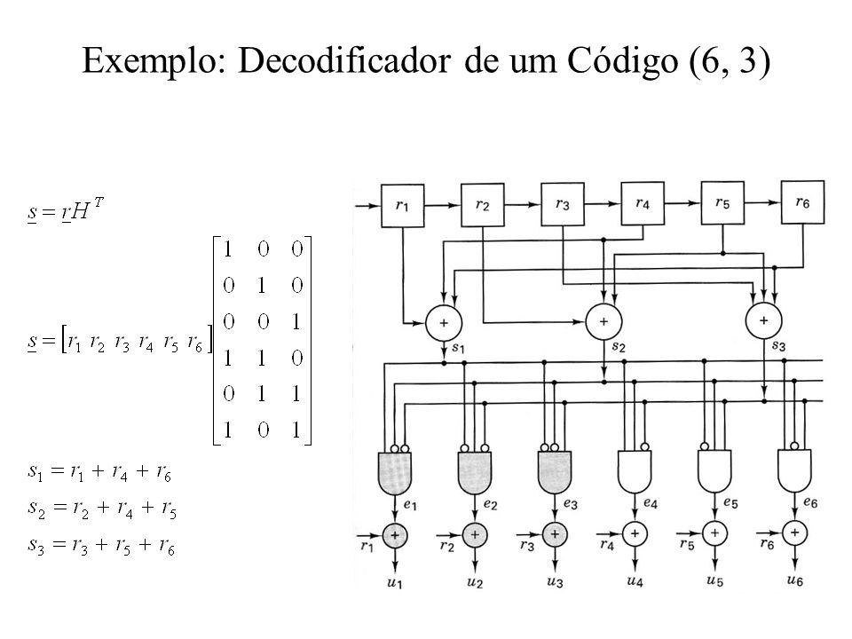 Exemplo: Decodificador de um Código (6, 3)