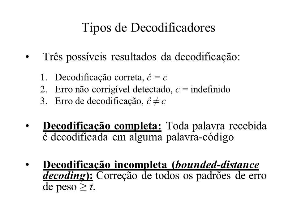 Tipos de Decodificadores Três possíveis resultados da decodificação: 1.Decodificação correta, ĉ = c 2.Erro não corrigível detectado, c = indefinido 3.