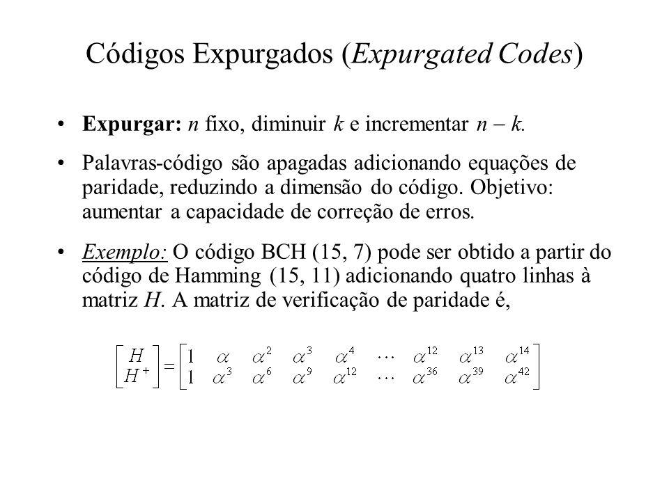 Códigos Expurgados (Expurgated Codes) Expurgar: n fixo, diminuir k e incrementar n k. Palavras-código são apagadas adicionando equações de paridade, r