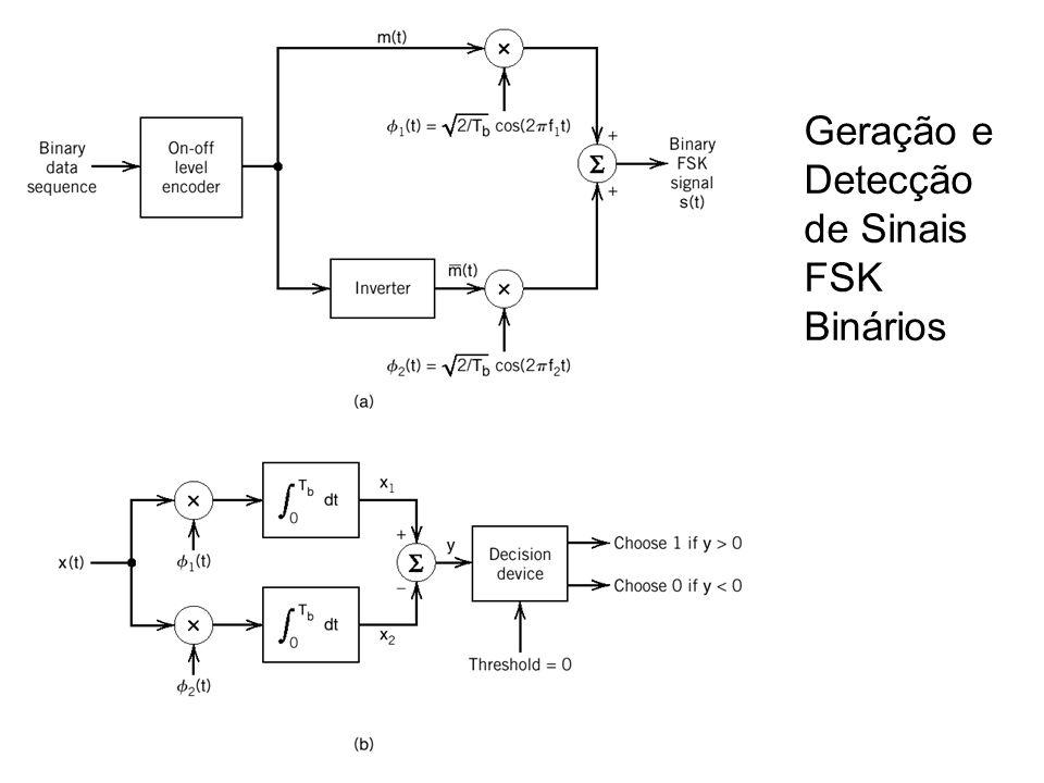 Geração e Detecção de Sinais FSK Binários