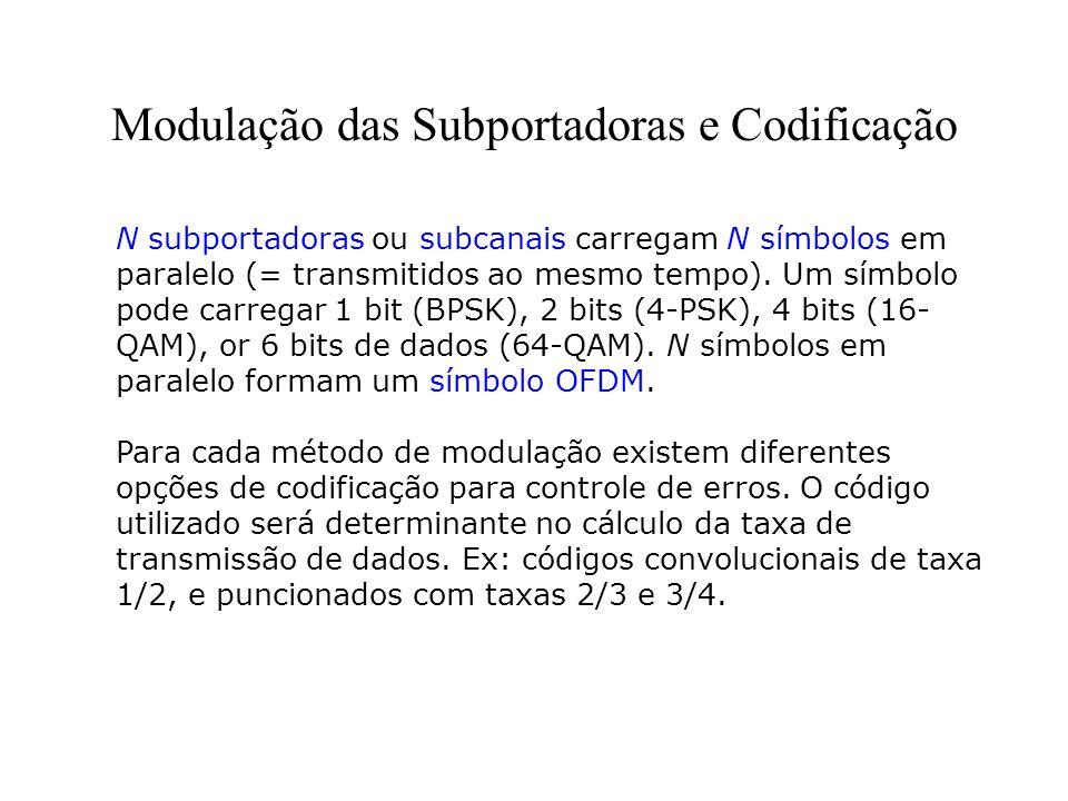 Modulação das Subportadoras e Codificação N subportadoras ou subcanais carregam N símbolos em paralelo (= transmitidos ao mesmo tempo). Um símbolo pod