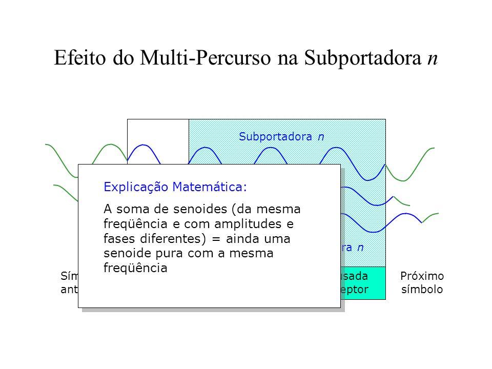 Efeito do Multi-Percurso na Subportadora n Guard time Parte do símbolo que é usada no cálculo da FFT no receptor Subportadora n Símbolo anterior Próxi