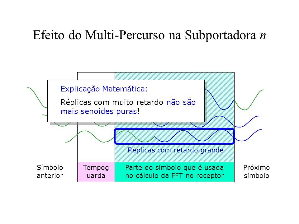 Efeito do Multi-Percurso na Subportadora n Tempog uarda Parte do símbolo que é usada no cálculo da FFT no receptor Subcarrier n Símbolo anterior Próxi