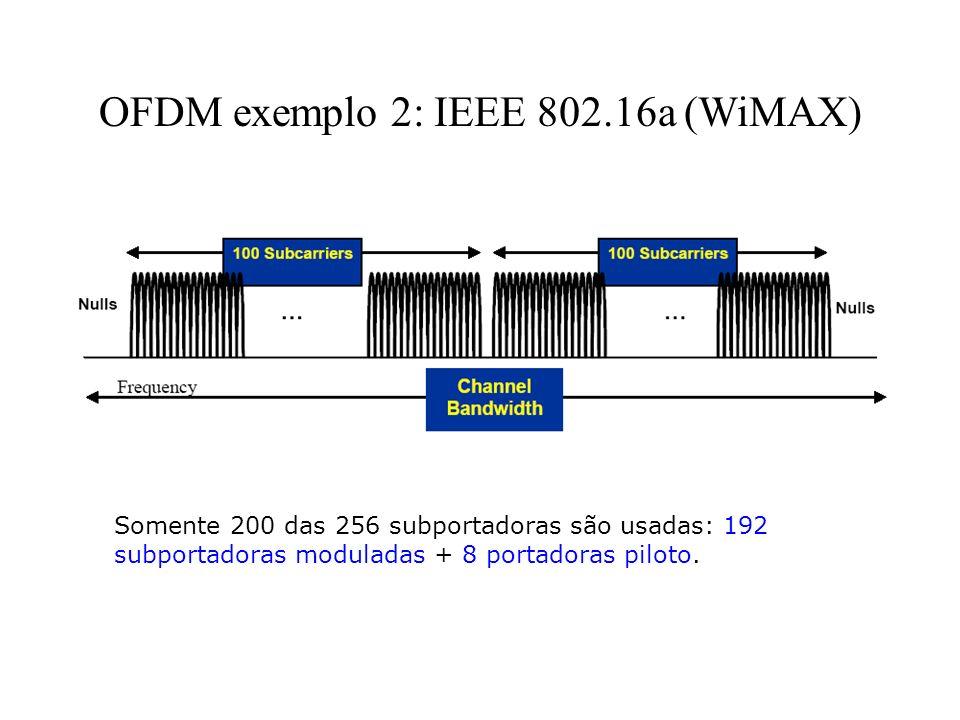OFDM exemplo 2: IEEE 802.16a (WiMAX) Somente 200 das 256 subportadoras são usadas: 192 subportadoras moduladas + 8 portadoras piloto.
