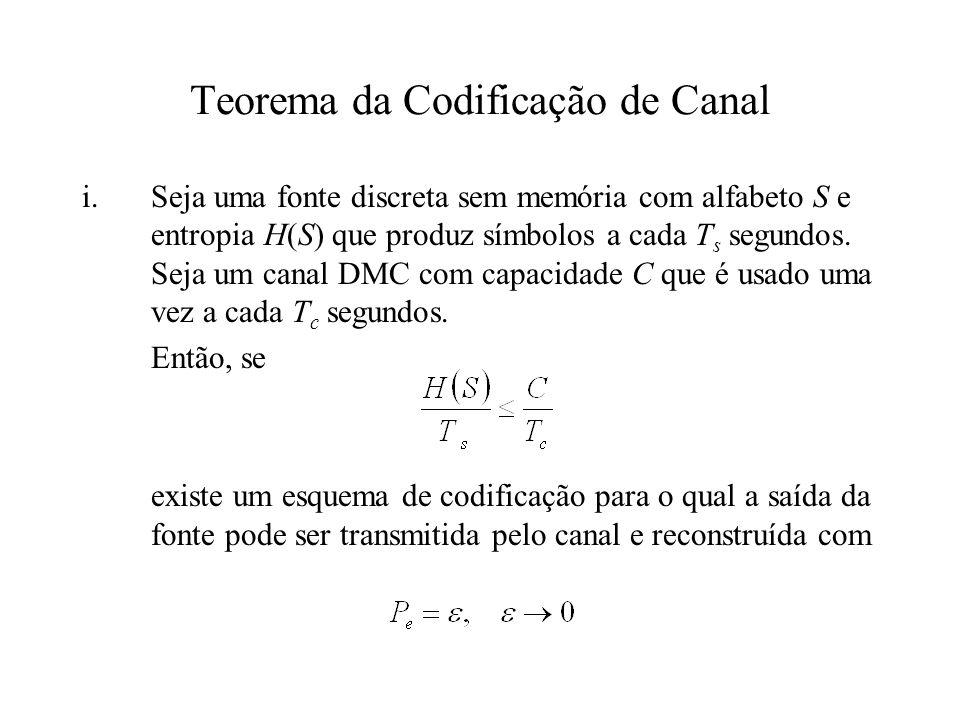 Teorema da Codificação de Canal i.Seja uma fonte discreta sem memória com alfabeto S e entropia H(S) que produz símbolos a cada T s segundos.