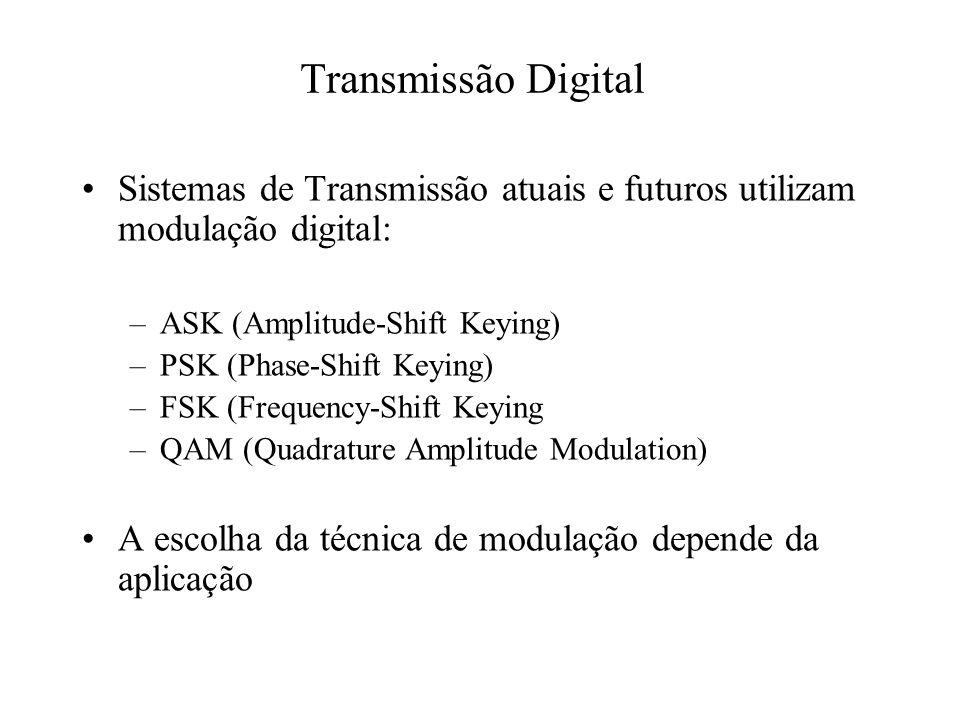 Transmissão Digital Sistemas de Transmissão atuais e futuros utilizam modulação digital: –ASK (Amplitude-Shift Keying) –PSK (Phase-Shift Keying) –FSK (Frequency-Shift Keying –QAM (Quadrature Amplitude Modulation) A escolha da técnica de modulação depende da aplicação