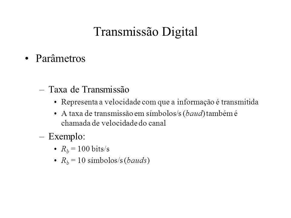 Parâmetros –Taxa de Transmissão Representa a velocidade com que a informação é transmitida A taxa de transmissão em símbolos/s (baud) também é chamada de velocidade do canal –Exemplo: R b = 100 bits/s R b = 10 símbolos/s (bauds)