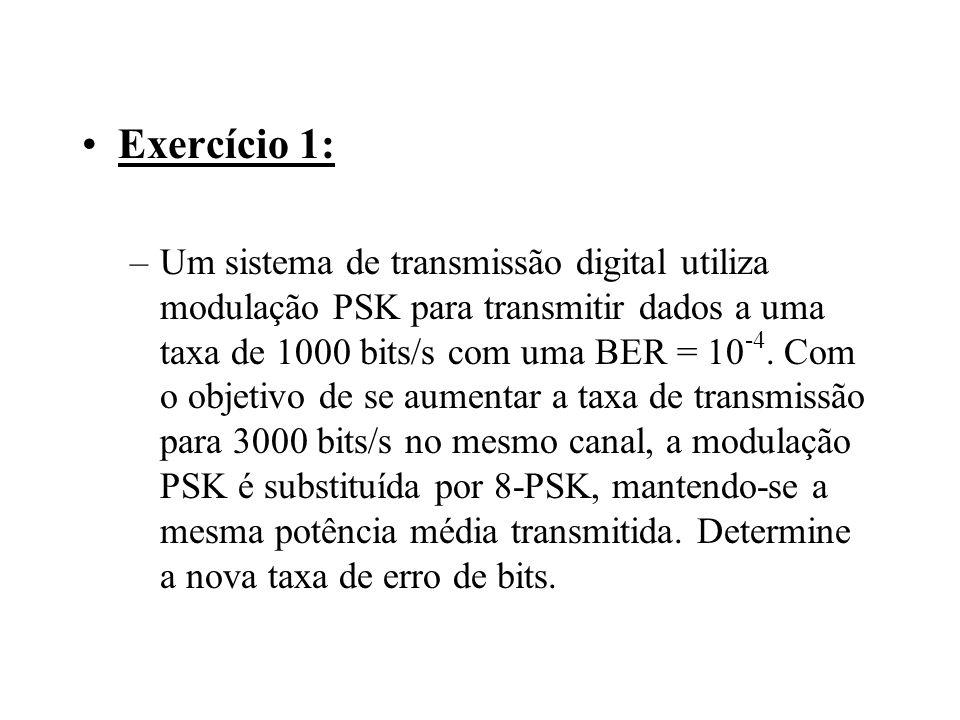 Exercício 1: –Um sistema de transmissão digital utiliza modulação PSK para transmitir dados a uma taxa de 1000 bits/s com uma BER = 10 -4. Com o objet