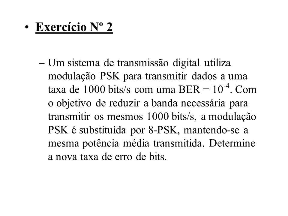 Exercício Nº 2 –Um sistema de transmissão digital utiliza modulação PSK para transmitir dados a uma taxa de 1000 bits/s com uma BER = 10 -4. Com o obj