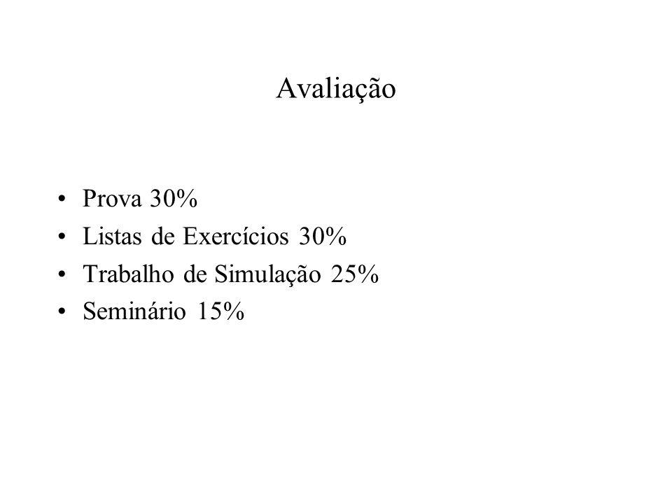Avaliação Prova 30% Listas de Exercícios 30% Trabalho de Simulação 25% Seminário 15%