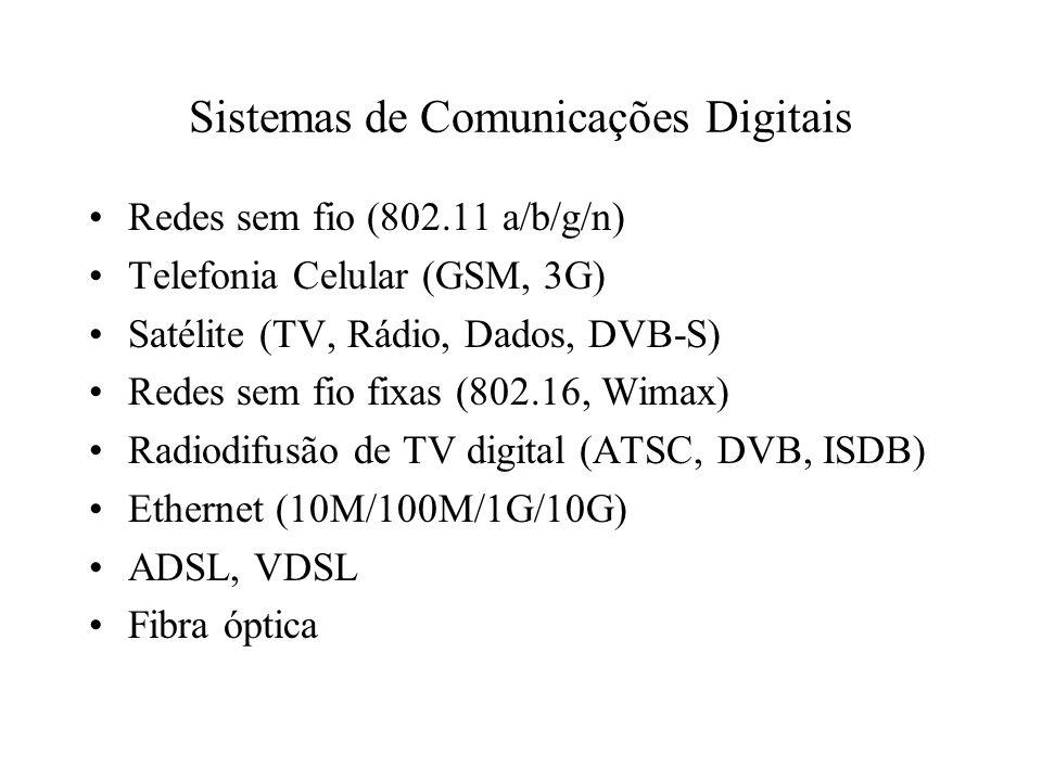 Sistemas de Comunicações Digitais Redes sem fio (802.11 a/b/g/n) Telefonia Celular (GSM, 3G) Satélite (TV, Rádio, Dados, DVB-S) Redes sem fio fixas (802.16, Wimax) Radiodifusão de TV digital (ATSC, DVB, ISDB) Ethernet (10M/100M/1G/10G) ADSL, VDSL Fibra óptica