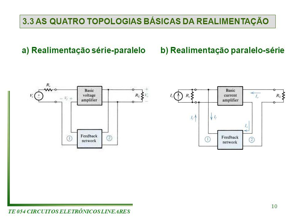 TE 054 CIRCUITOS ELETRÔNICOS LINEARES 10 3.3 AS QUATRO TOPOLOGIAS BÁSICAS DA REALIMENTAÇÃO a) Realimentação série-paralelob) Realimentação paralelo-sé