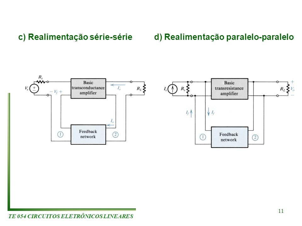 TE 054 CIRCUITOS ELETRÔNICOS LINEARES 11 c) Realimentação série-séried) Realimentação paralelo-paralelo