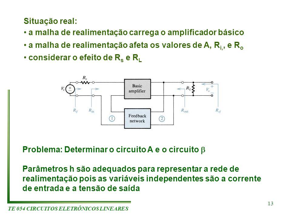 TE 054 CIRCUITOS ELETRÔNICOS LINEARES 13 Situação real: a malha de realimentação carrega o amplificador básico a malha de realimentação afeta os valor