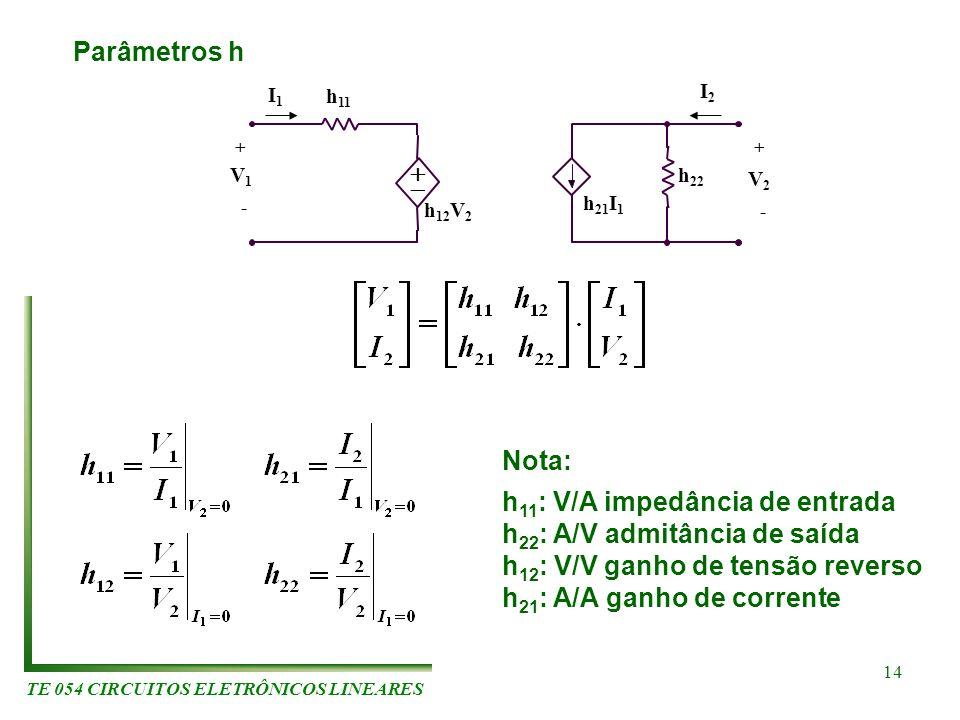 TE 054 CIRCUITOS ELETRÔNICOS LINEARES 14 Parâmetros h h 11 h 12 V 2 h 21 I 1 h 22 V1V1 V2V2 I1I1 I2I2 ++ - - Nota: h 11 : V/A impedância de entrada h