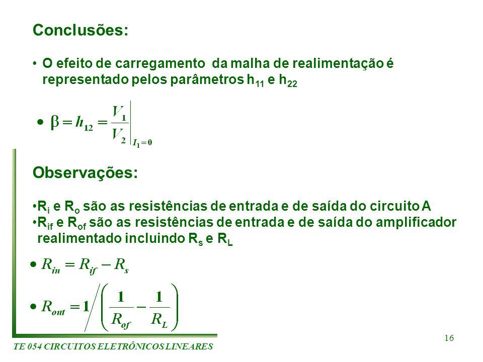 TE 054 CIRCUITOS ELETRÔNICOS LINEARES 16 Conclusões: O efeito de carregamento da malha de realimentação é representado pelos parâmetros h 11 e h 22 Ob