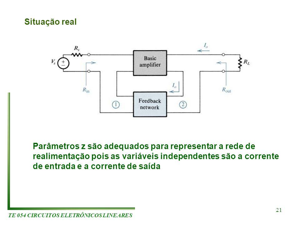 TE 054 CIRCUITOS ELETRÔNICOS LINEARES 21 Situação real Parâmetros z são adequados para representar a rede de realimentação pois as variáveis independe