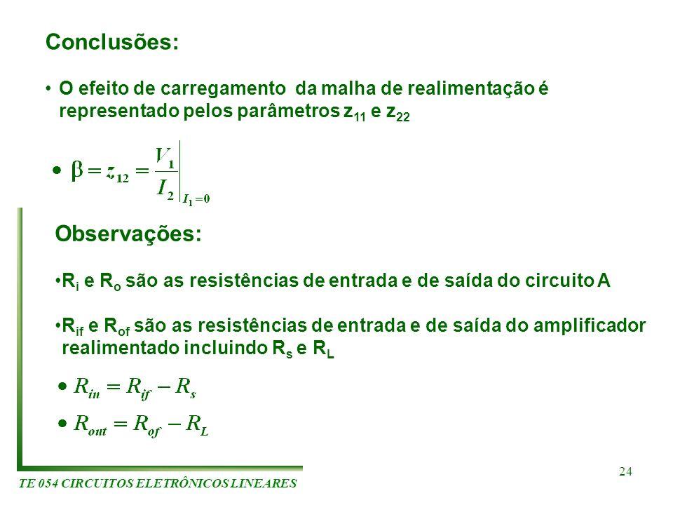 TE 054 CIRCUITOS ELETRÔNICOS LINEARES 24 Conclusões: O efeito de carregamento da malha de realimentação é representado pelos parâmetros z 11 e z 22 Ob
