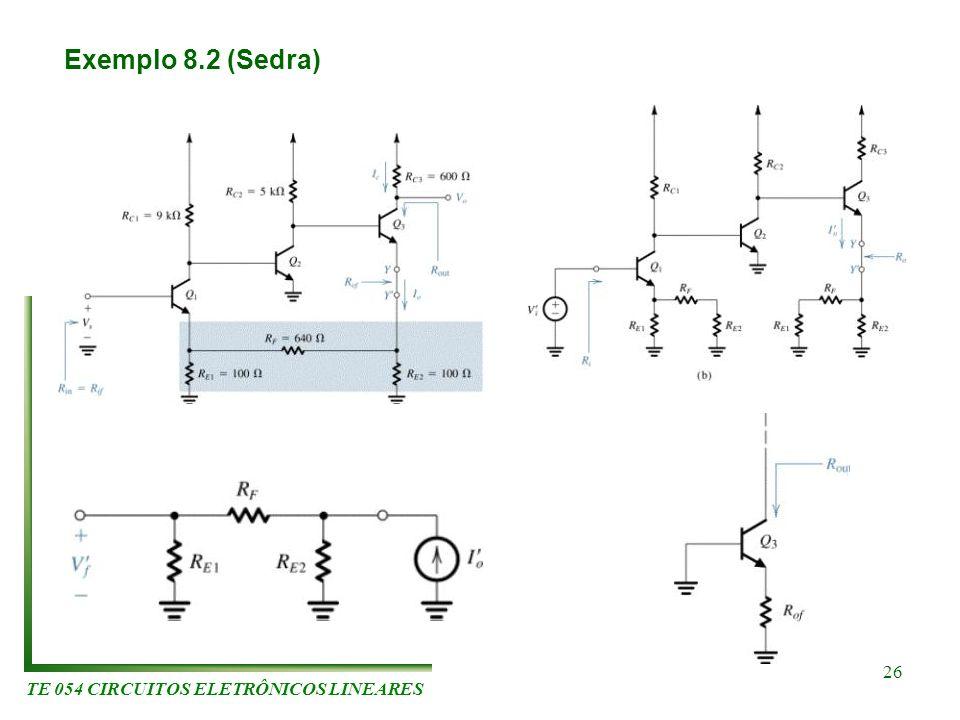TE 054 CIRCUITOS ELETRÔNICOS LINEARES 26 Exemplo 8.2 (Sedra)