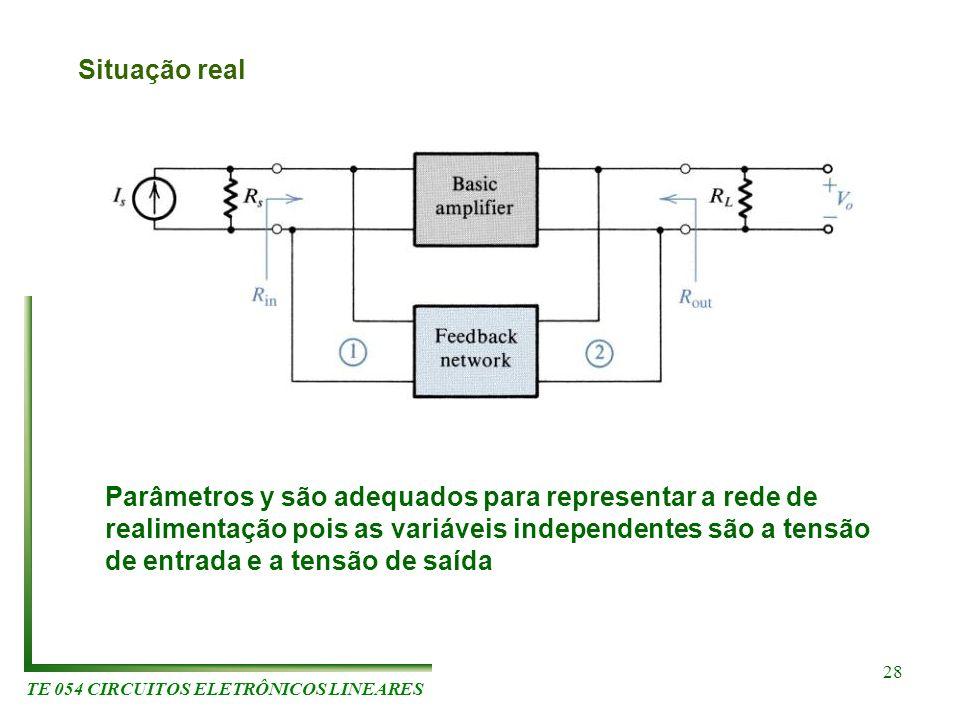 TE 054 CIRCUITOS ELETRÔNICOS LINEARES 28 Situação real Parâmetros y são adequados para representar a rede de realimentação pois as variáveis independe