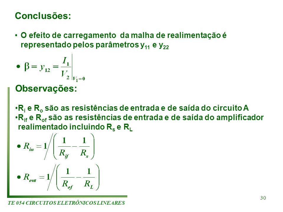 TE 054 CIRCUITOS ELETRÔNICOS LINEARES 30 Conclusões: O efeito de carregamento da malha de realimentação é representado pelos parâmetros y 11 e y 22 Ob