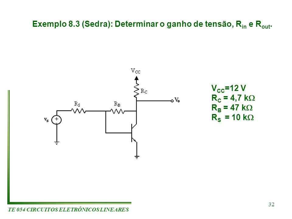 TE 054 CIRCUITOS ELETRÔNICOS LINEARES 32 Exemplo 8.3 (Sedra): Determinar o ganho de tensão, R in e R out. V CC =12 V R C = 4,7 k R B = 47 k R S = 10 k