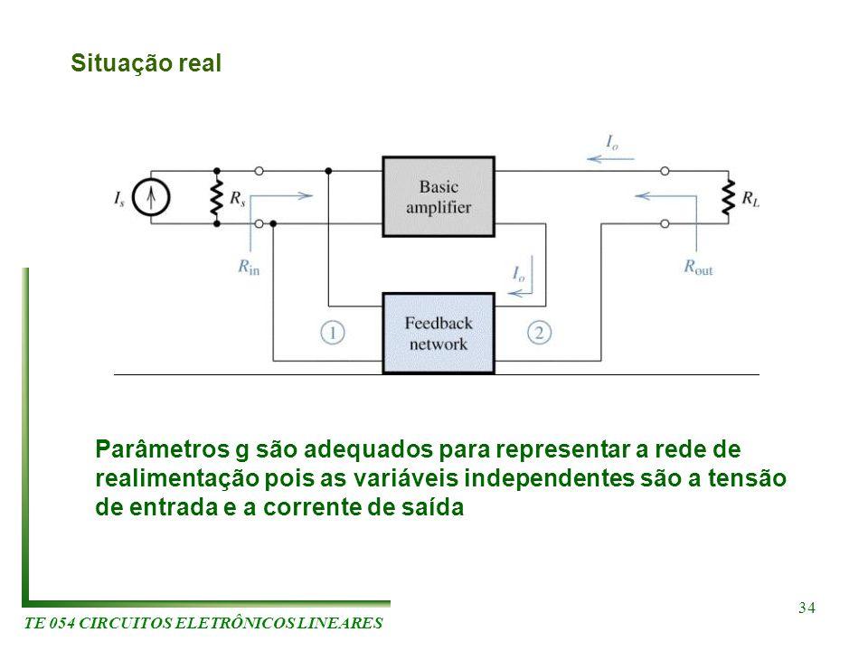 TE 054 CIRCUITOS ELETRÔNICOS LINEARES 34 Situação real Parâmetros g são adequados para representar a rede de realimentação pois as variáveis independe