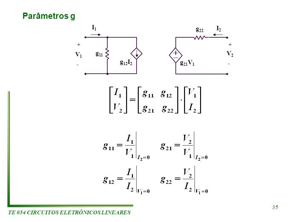 TE 054 CIRCUITOS ELETRÔNICOS LINEARES 35 Parâmetros g I2I2 g 12 I 2 g 11 V1V1 I1I1 + - g 22 g 21 V 1 V2V2 + -