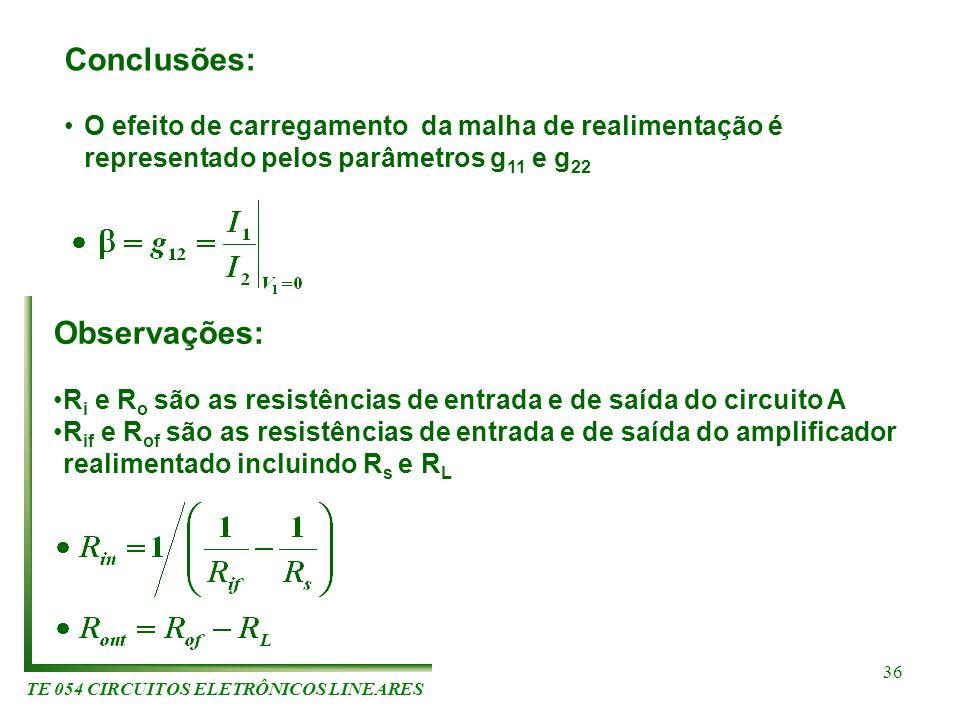 TE 054 CIRCUITOS ELETRÔNICOS LINEARES 36 Conclusões: O efeito de carregamento da malha de realimentação é representado pelos parâmetros g 11 e g 22 Ob