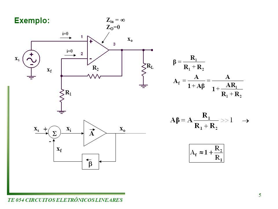 TE 054 CIRCUITOS ELETRÔNICOS LINEARES 5 Exemplo: Z in = Z O =0 xsxs xfxf R2R2 R1R1 RLRL xoxo i=0 21 1 21 1 RR AR 1 A Aβ1 A AfAf RR R β A xfxf xsxs xox