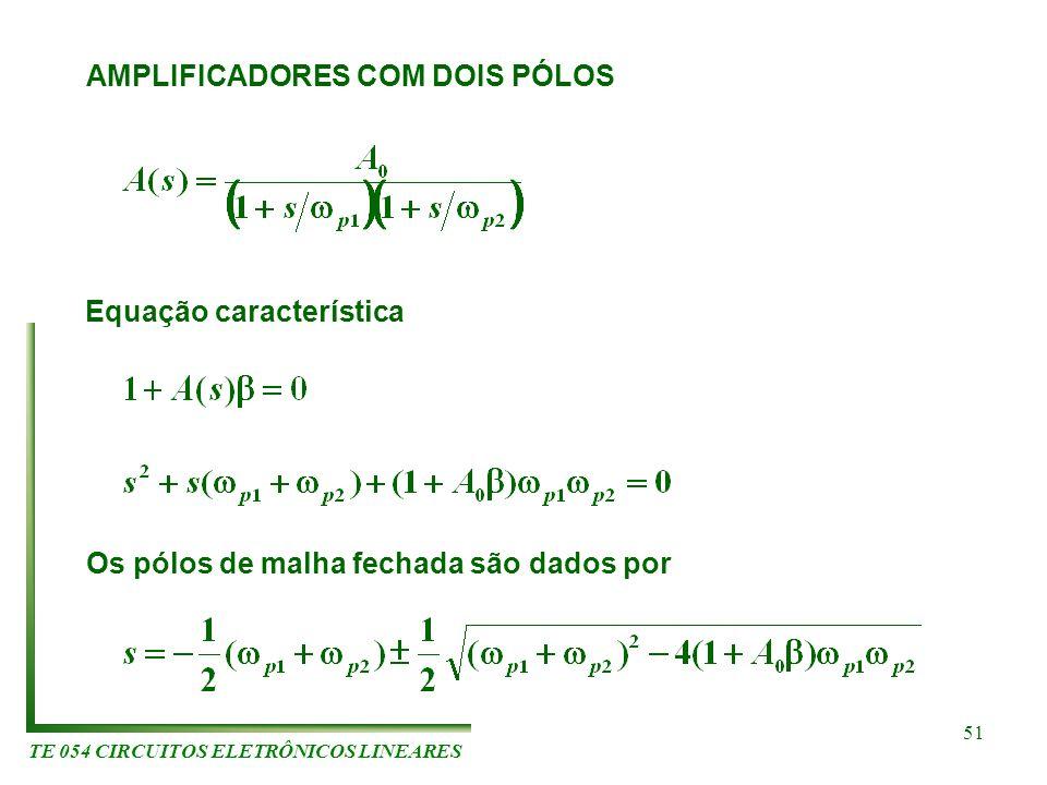 TE 054 CIRCUITOS ELETRÔNICOS LINEARES 51 AMPLIFICADORES COM DOIS PÓLOS Equação característica Os pólos de malha fechada são dados por