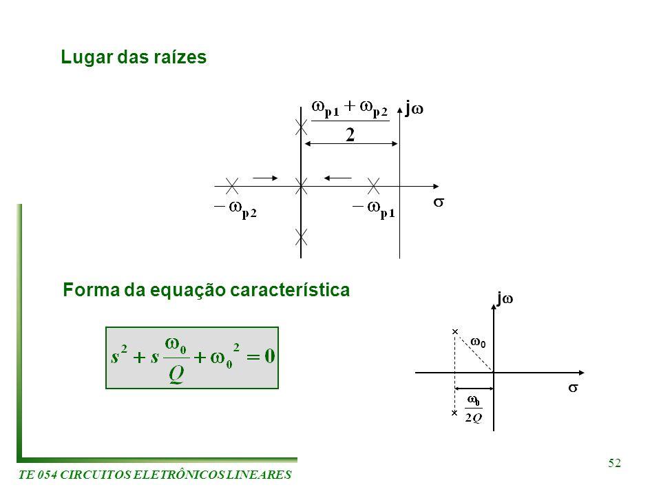 TE 054 CIRCUITOS ELETRÔNICOS LINEARES 52 Lugar das raízes j Forma da equação característica j 0