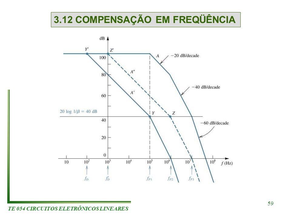 TE 054 CIRCUITOS ELETRÔNICOS LINEARES 59 3.12 COMPENSAÇÃO EM FREQÜÊNCIA
