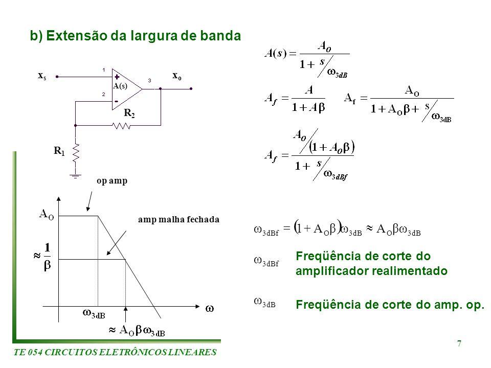 TE 054 CIRCUITOS ELETRÔNICOS LINEARES 7 b) Extensão da largura de banda xsxs R1R1 R2R2 xoxo A(s) ω 3dB ω 3dBf βωAωβA1ω 3dBO O3dBf op amp amp malha fec