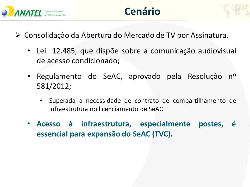 Cenário Consolidação da Abertura do Mercado de TV por Assinatura. Lei 12.485, que dispõe sobre a comunicação audiovisual de acesso condicionado; Regul