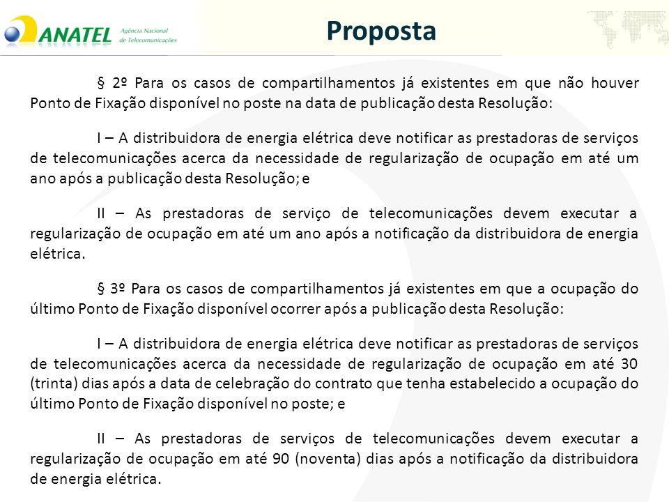 Proposta § 2º Para os casos de compartilhamentos já existentes em que não houver Ponto de Fixação disponível no poste na data de publicação desta Reso