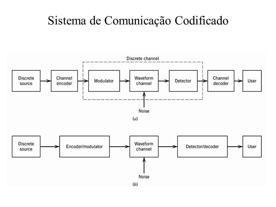 Principal problema de engenharia a ser resolvido: Projetar e implementar o codificador/decodificador de canal de tal forma que: –A informação possa ser transmitida (ou armazenada) em um ambiente ruidoso tão rápido (ou tão densamente) quanto possível.
