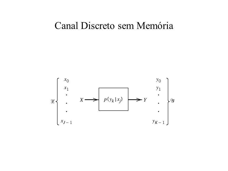 Canal Discreto sem Memória