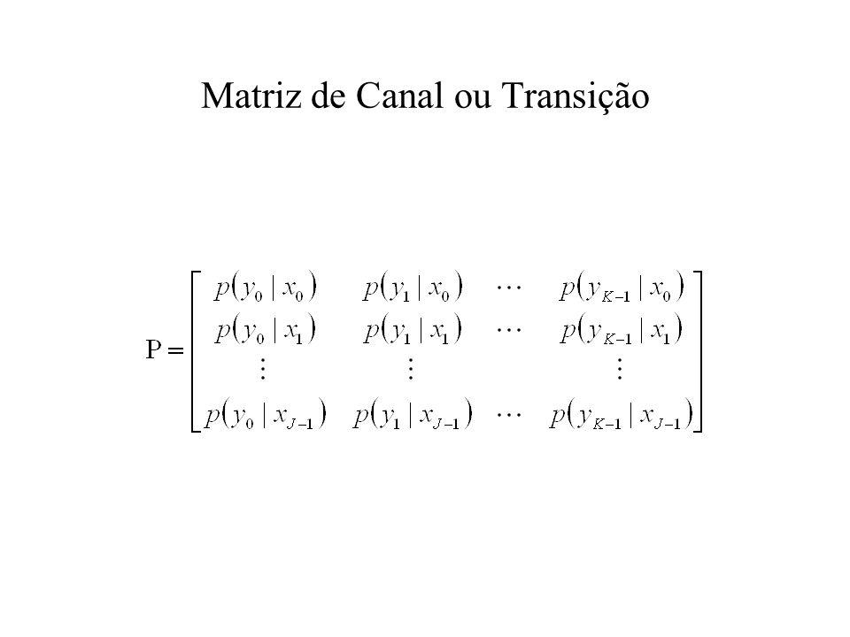 Canal Binário Simétrico