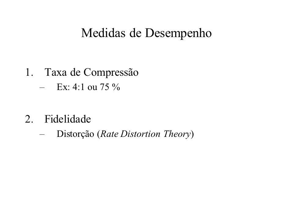 Medidas de Desempenho 1.Taxa de Compressão –Ex: 4:1 ou 75 % 2.Fidelidade –Distorção (Rate Distortion Theory)