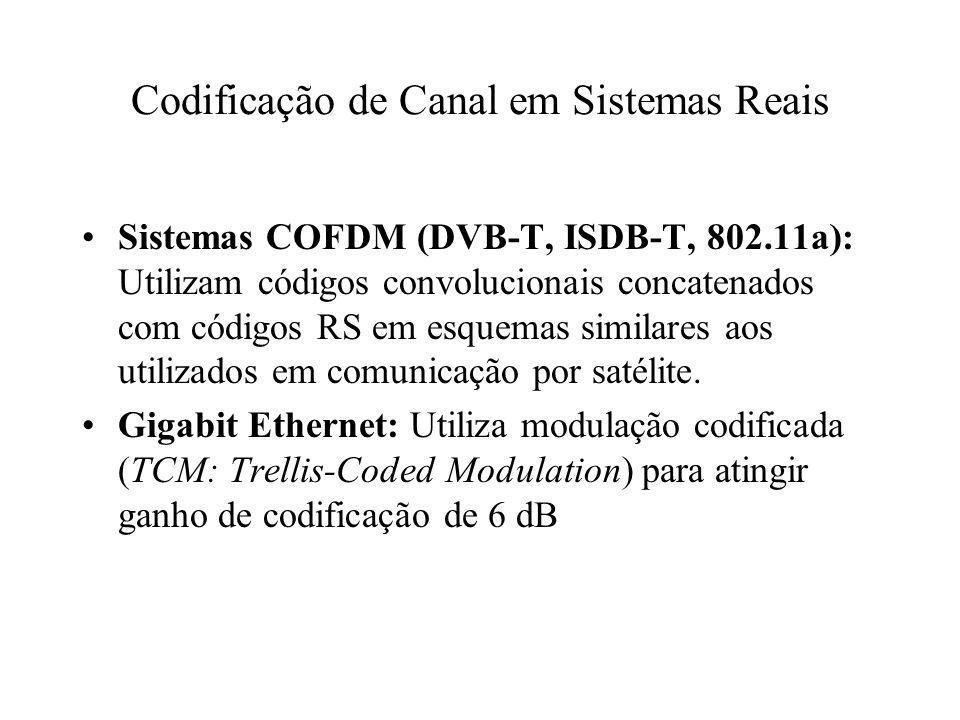 Codificação de Canal em Sistemas Reais Sistemas COFDM (DVB-T, ISDB-T, 802.11a): Utilizam códigos convolucionais concatenados com códigos RS em esquemas similares aos utilizados em comunicação por satélite.